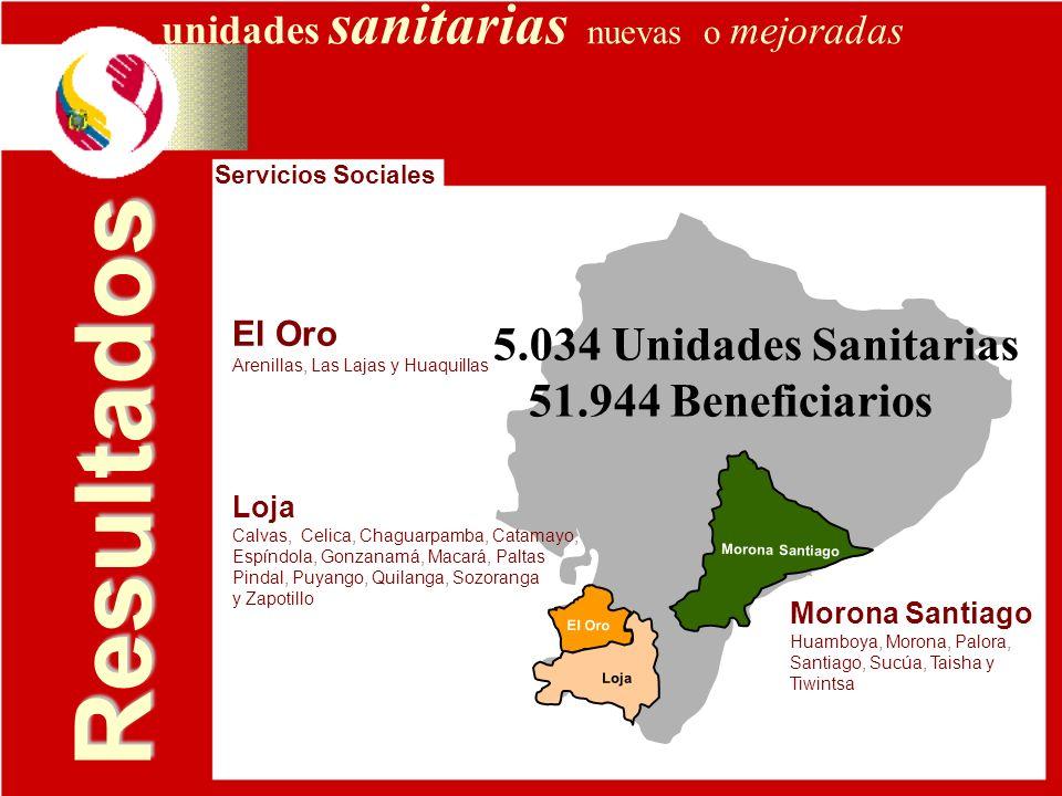 Resultados 5.034 Unidades Sanitarias 51.944 Beneficiarios