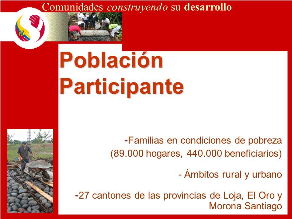 Población Participante