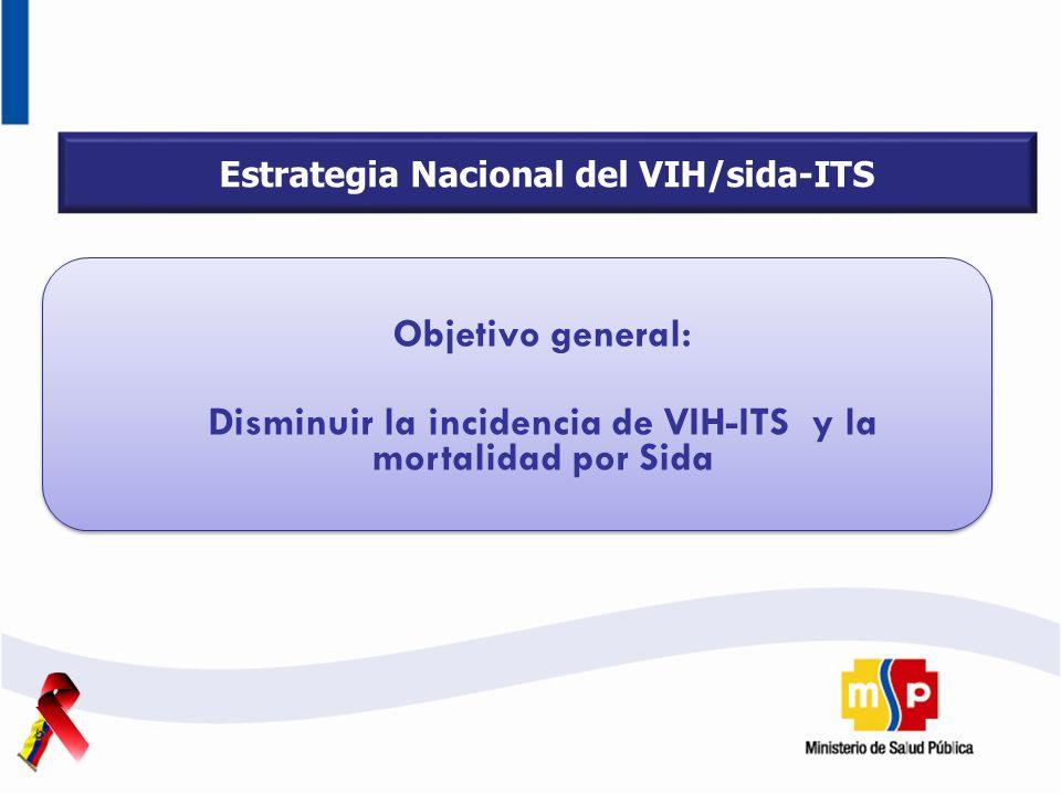 Estrategia Nacional del VIH/sida-ITS