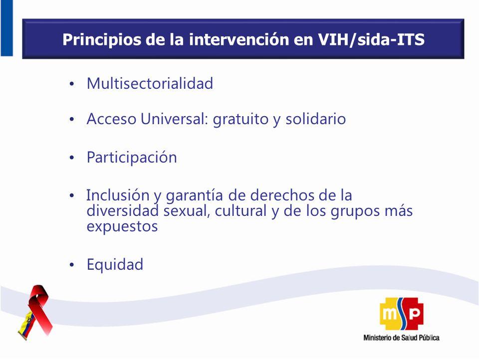 Principios de la intervención en VIH/sida-ITS
