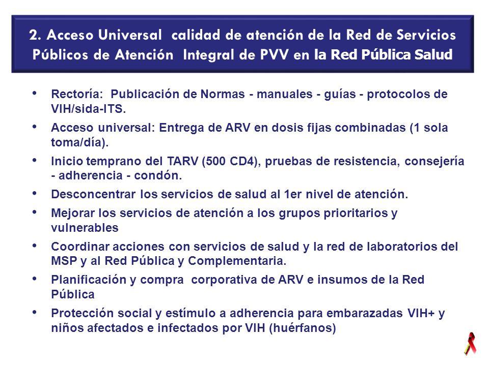 2. Acceso Universal calidad de atención de la Red de Servicios Públicos de Atención Integral de PVV en la Red Pública Salud