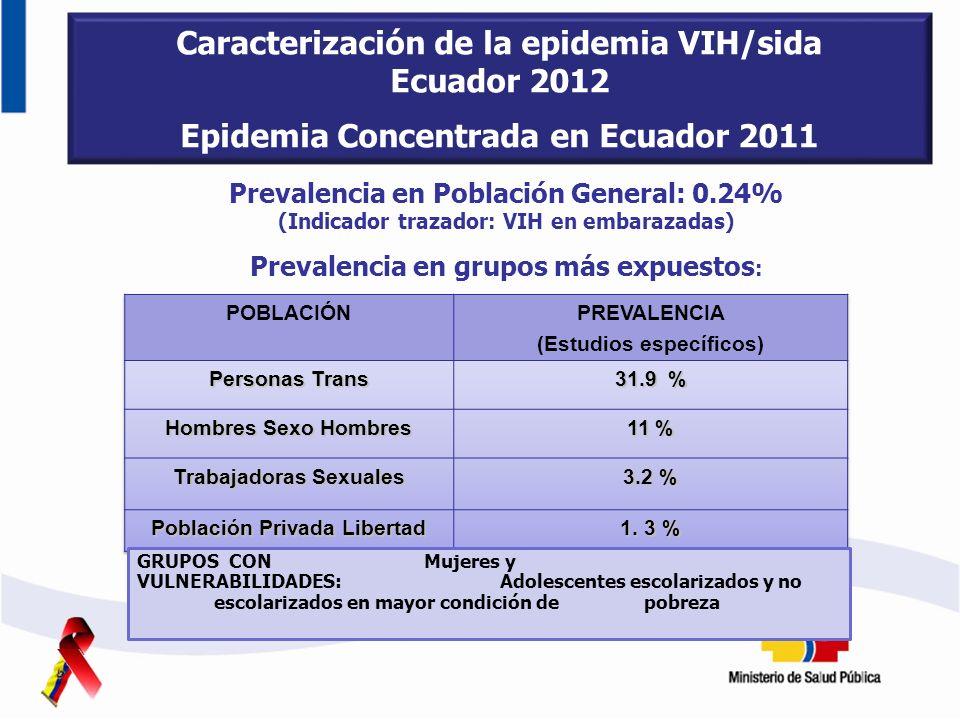 Caracterización de la epidemia VIH/sida Ecuador 2012 Epidemia Concentrada en Ecuador 2011