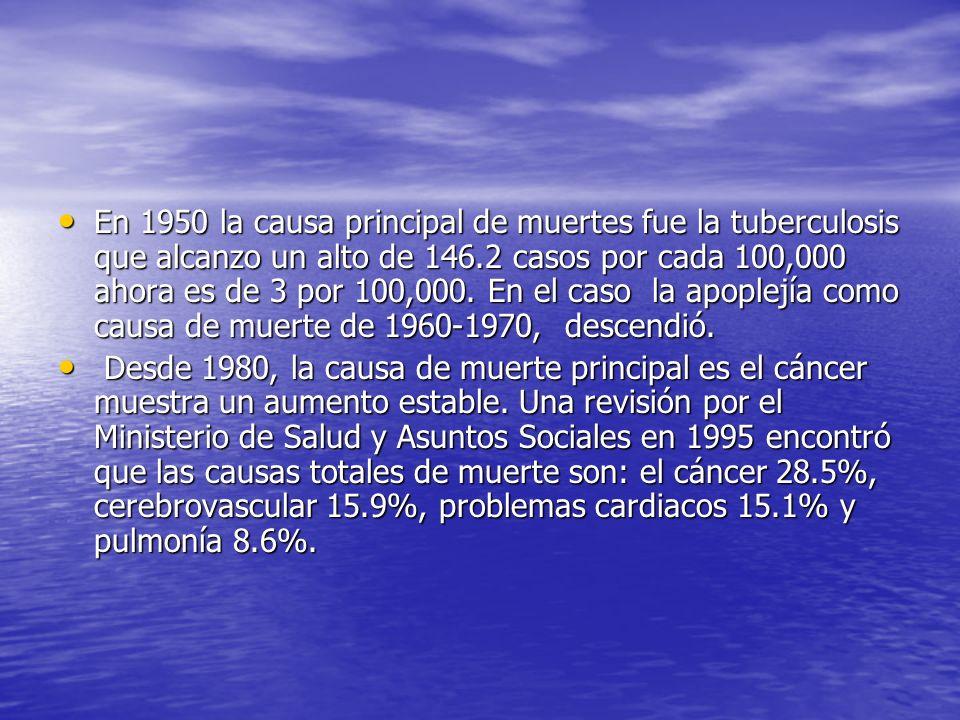 En 1950 la causa principal de muertes fue la tuberculosis que alcanzo un alto de 146.2 casos por cada 100,000 ahora es de 3 por 100,000. En el caso la apoplejía como causa de muerte de 1960-1970, descendió.