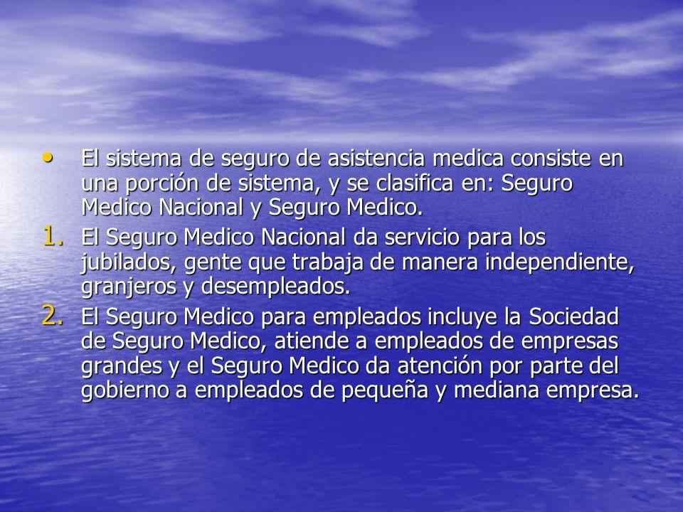 El sistema de seguro de asistencia medica consiste en una porción de sistema, y se clasifica en: Seguro Medico Nacional y Seguro Medico.