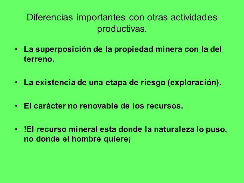 Diferencias importantes con otras actividades productivas.