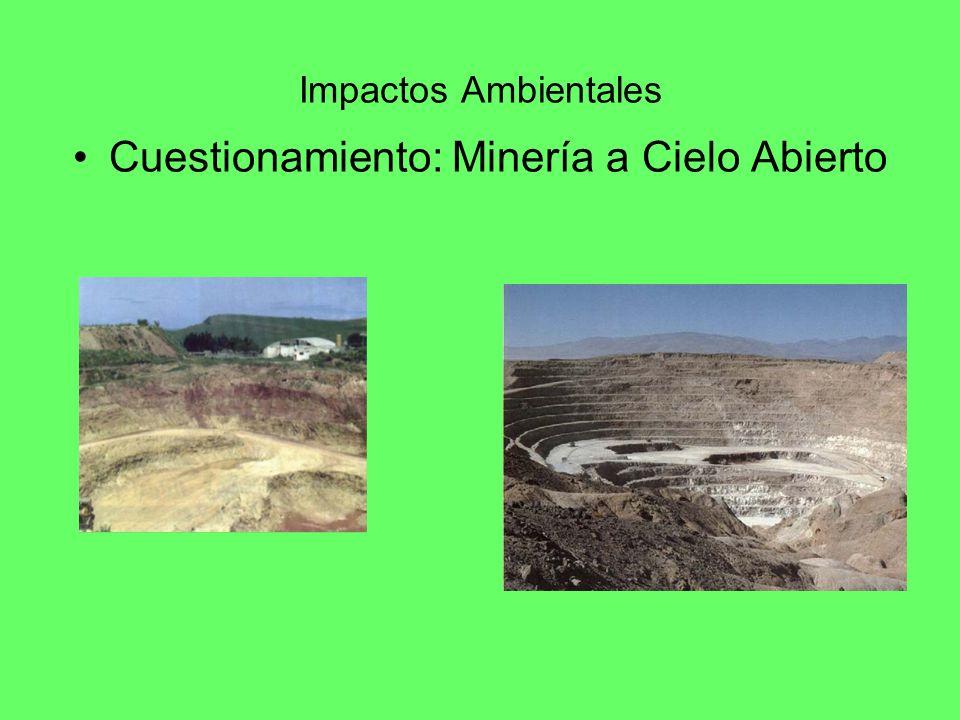 Cuestionamiento: Minería a Cielo Abierto