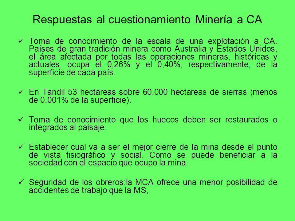 Respuestas al cuestionamiento Minería a CA