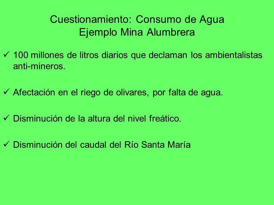 Cuestionamiento: Consumo de Agua Ejemplo Mina Alumbrera