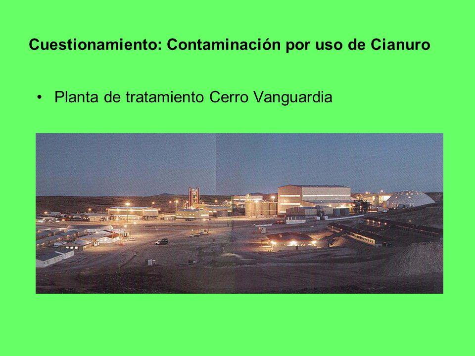 Cuestionamiento: Contaminación por uso de Cianuro