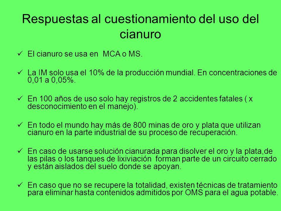 Respuestas al cuestionamiento del uso del cianuro