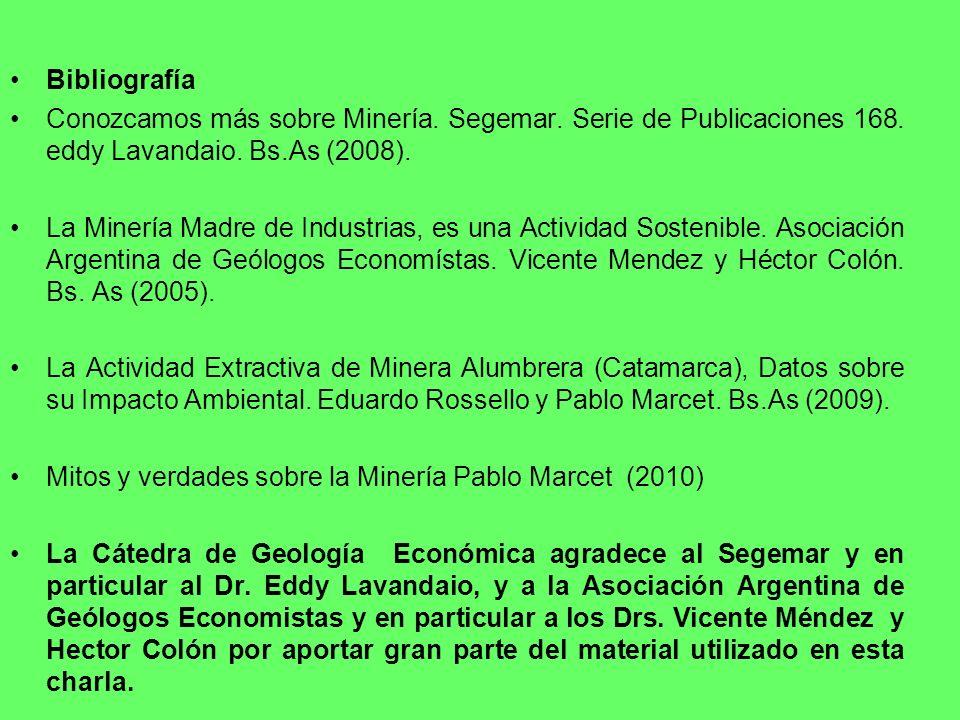 Bibliografía Conozcamos más sobre Minería. Segemar. Serie de Publicaciones 168. eddy Lavandaio. Bs.As (2008).
