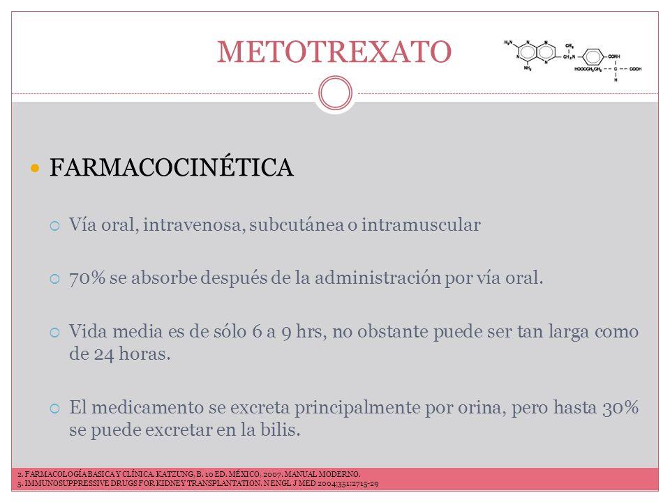 METOTREXATO FARMACOCINÉTICA