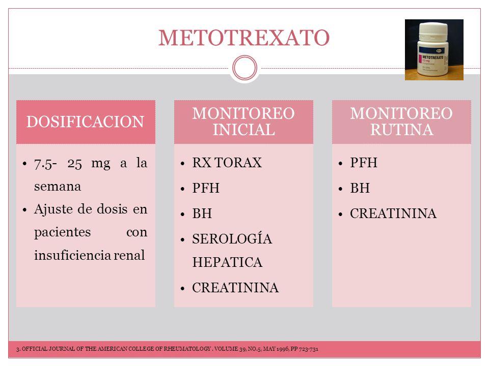 METOTREXATO 7.5- 25 mg a la semana