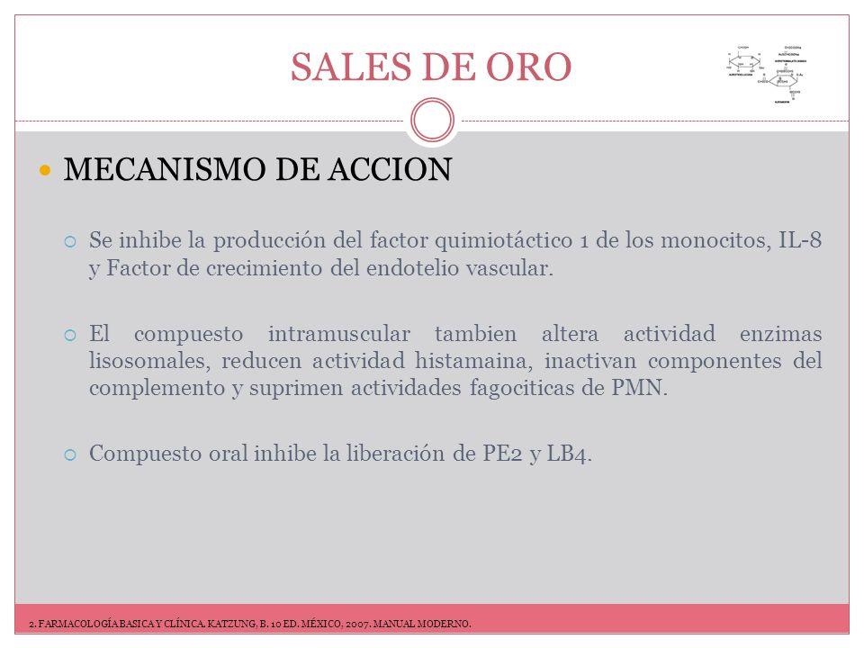 SALES DE ORO MECANISMO DE ACCION