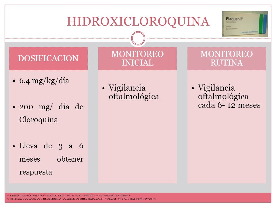 HIDROXICLOROQUINA 6.4 mg/kg/día 200 mg/ día de Cloroquina