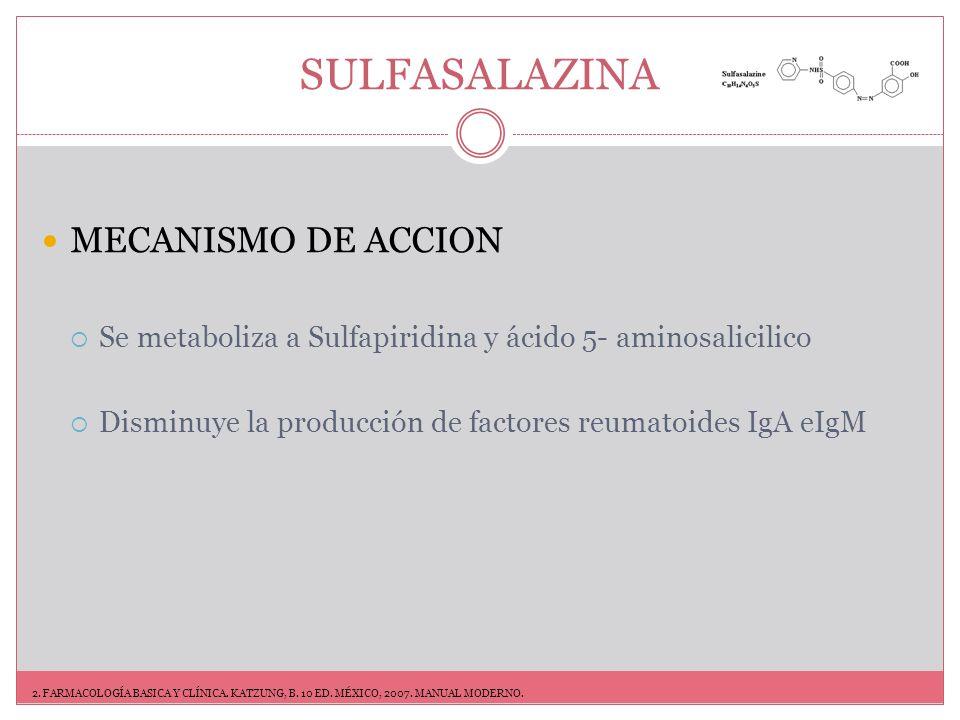 SULFASALAZINA MECANISMO DE ACCION