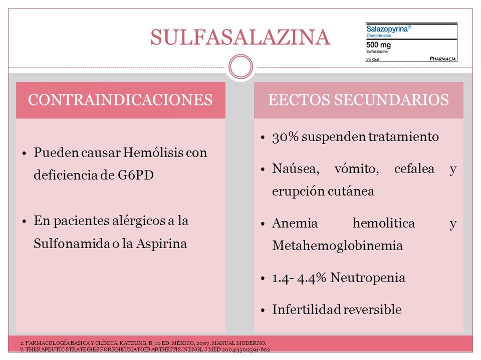 SULFASALAZINA Pueden causar Hemólisis con deficiencia de G6PD