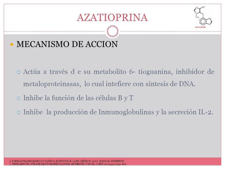 AZATIOPRINA MECANISMO DE ACCION