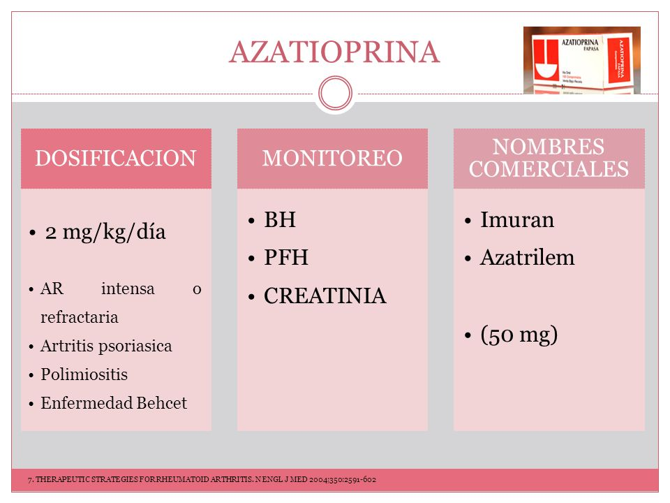 AZATIOPRINA 2 mg/kg/día AR intensa o refractaria Artritis psoriasica