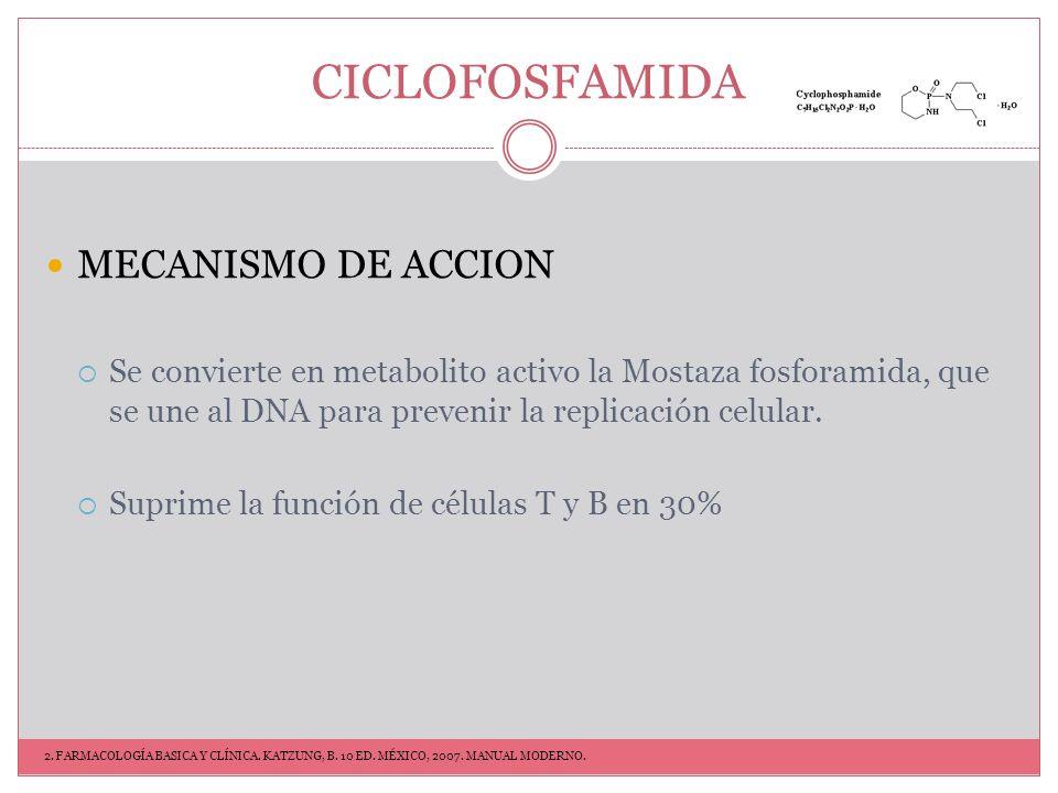 CICLOFOSFAMIDA MECANISMO DE ACCION