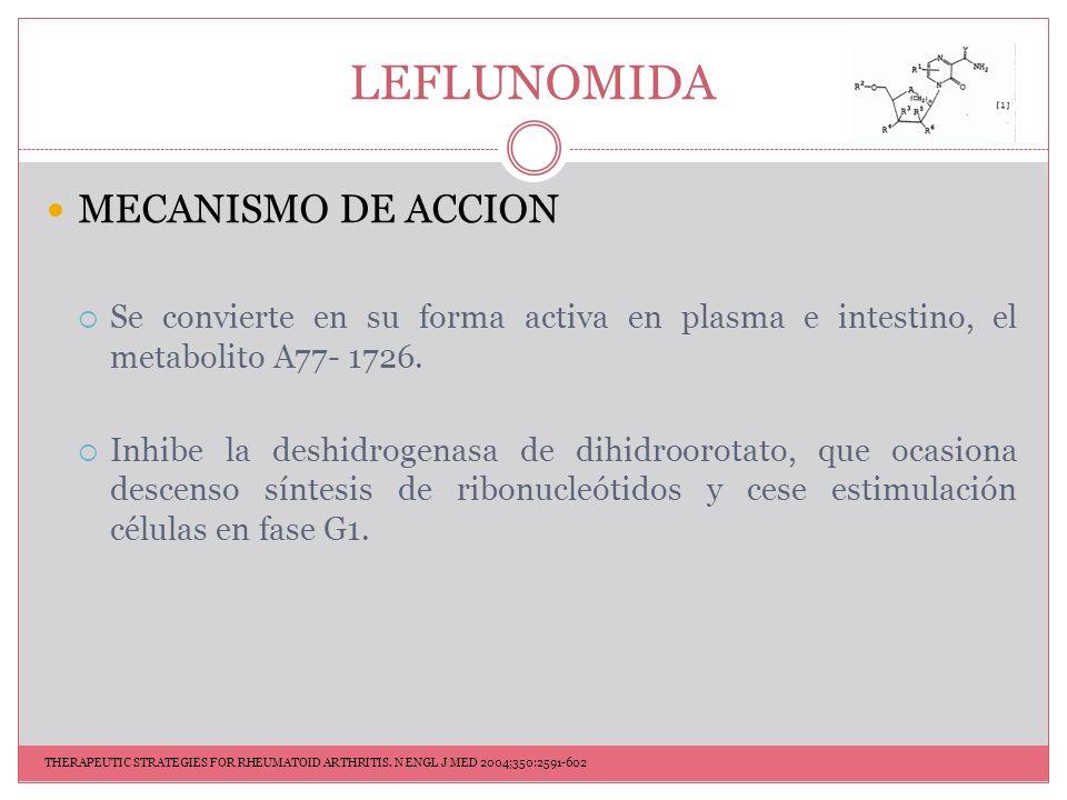 LEFLUNOMIDA MECANISMO DE ACCION