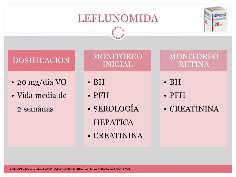 LEFLUNOMIDA DOSIFICACION. 20 mg/día VO. Vida media de 2 semanas. MONITOREO INICIAL. BH. PFH. SEROLOGÍA HEPATICA.