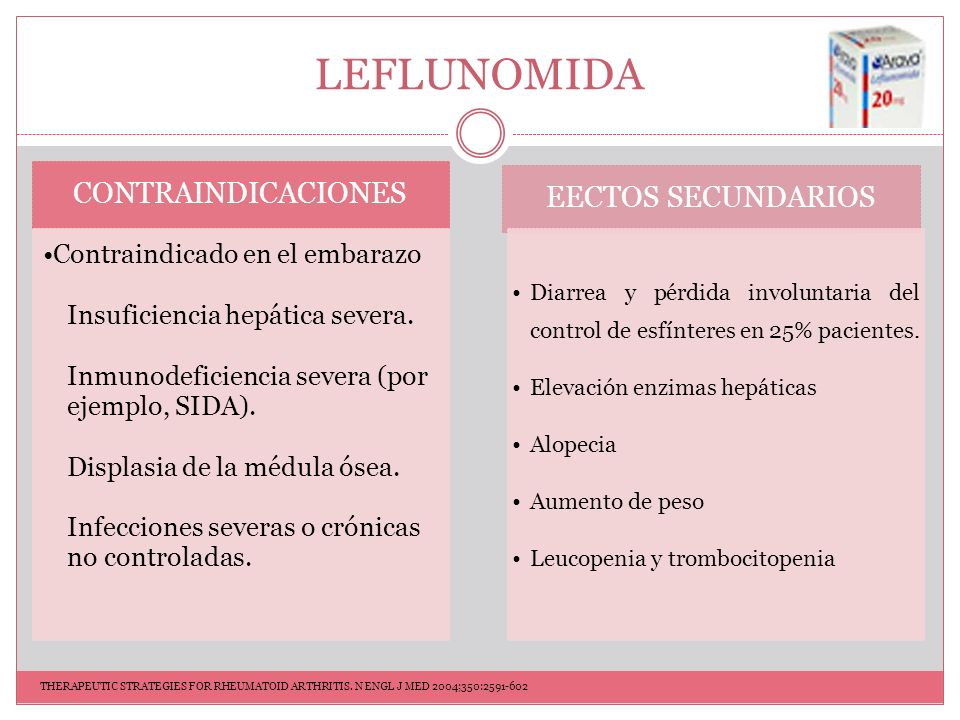 LEFLUNOMIDA Contraindicado en el embarazo