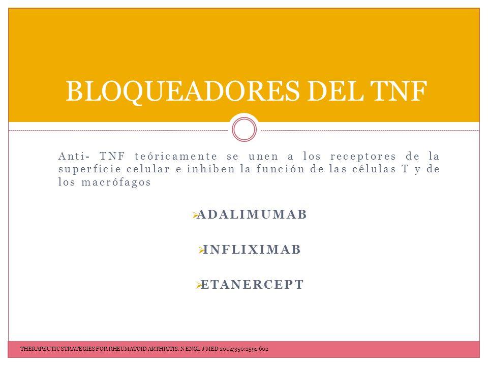 BLOQUEADORES DEL TNF Adalimumab Infliximab etanercept