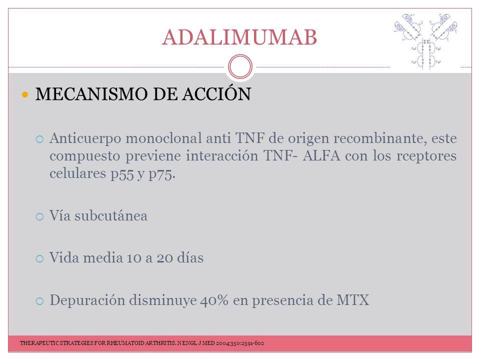 ADALIMUMAB MECANISMO DE ACCIÓN