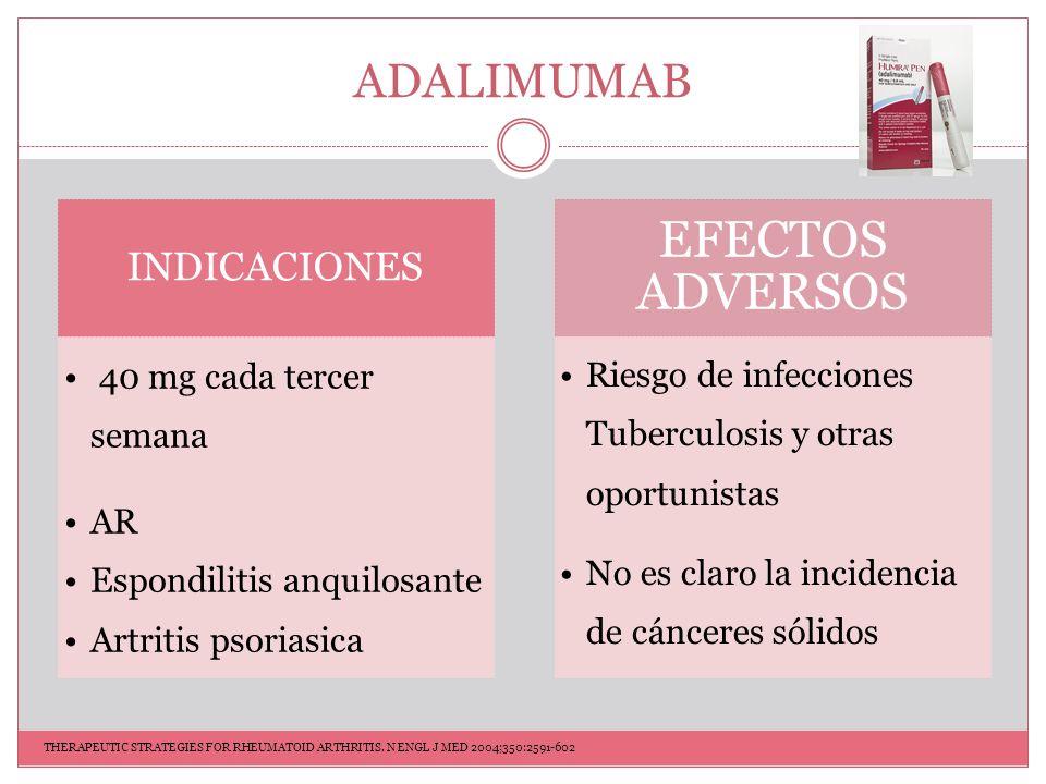 ADALIMUMAB INDICACIONES 40 mg cada tercer semana AR