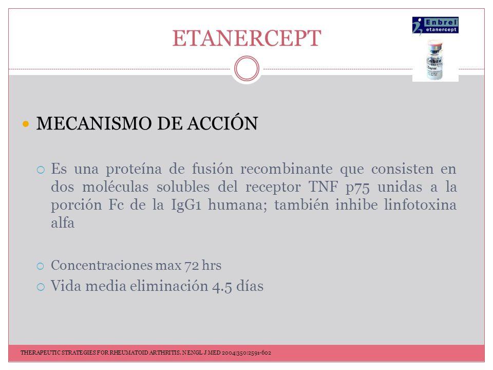 ETANERCEPT MECANISMO DE ACCIÓN