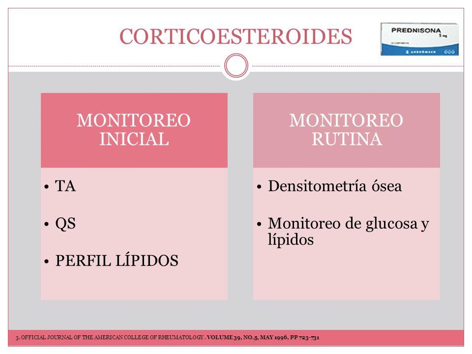 CORTICOESTEROIDES MONITOREO INICIAL MONITOREO RUTINA TA QS