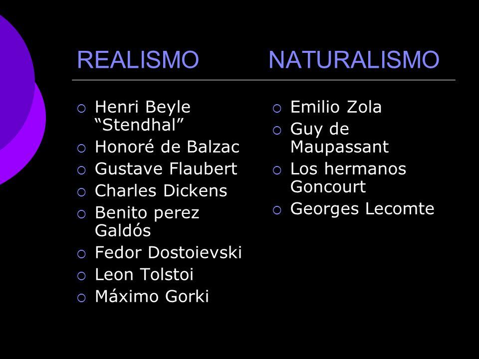 REALISMO NATURALISMO Henri Beyle Stendhal Honoré de Balzac