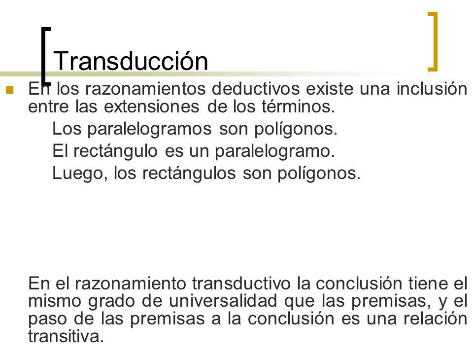 Transducción En los razonamientos deductivos existe una inclusión entre las extensiones de los términos.