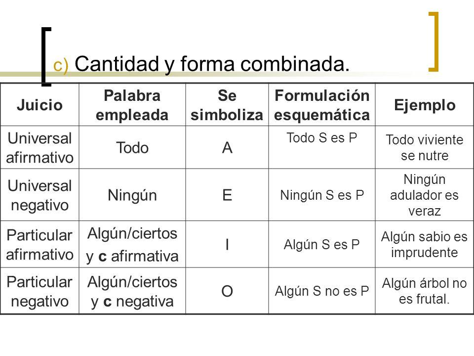 c) Cantidad y forma combinada.