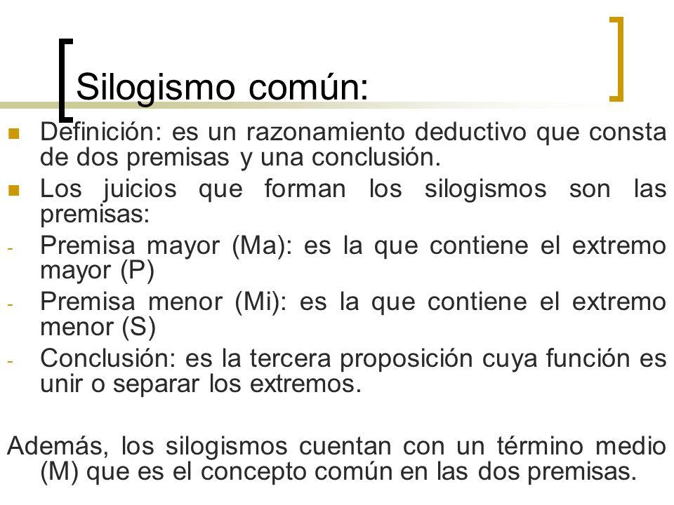 Silogismo común: Definición: es un razonamiento deductivo que consta de dos premisas y una conclusión.