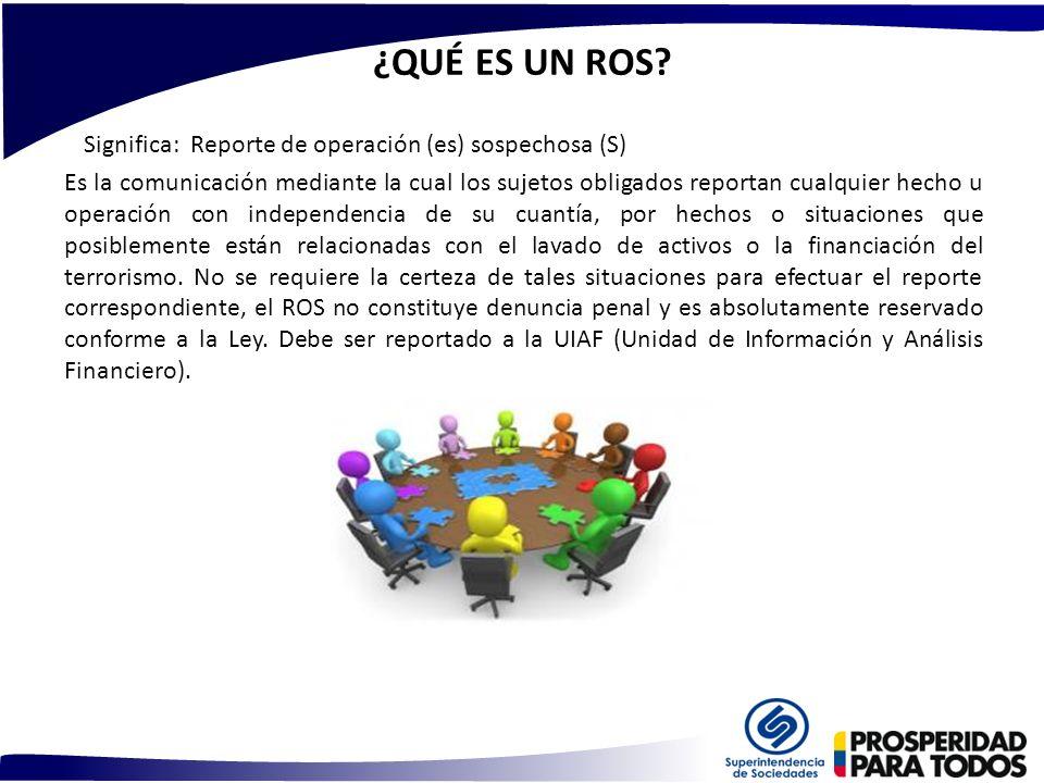 ¿QUÉ ES UN ROS Significa: Reporte de operación (es) sospechosa (S)