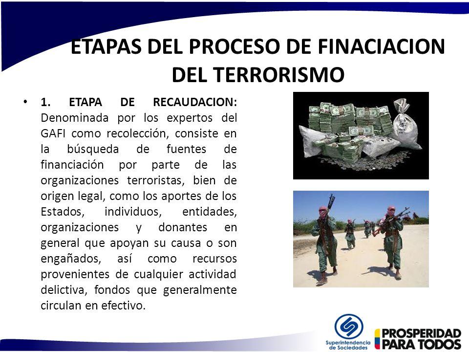 ETAPAS DEL PROCESO DE FINACIACION DEL TERRORISMO