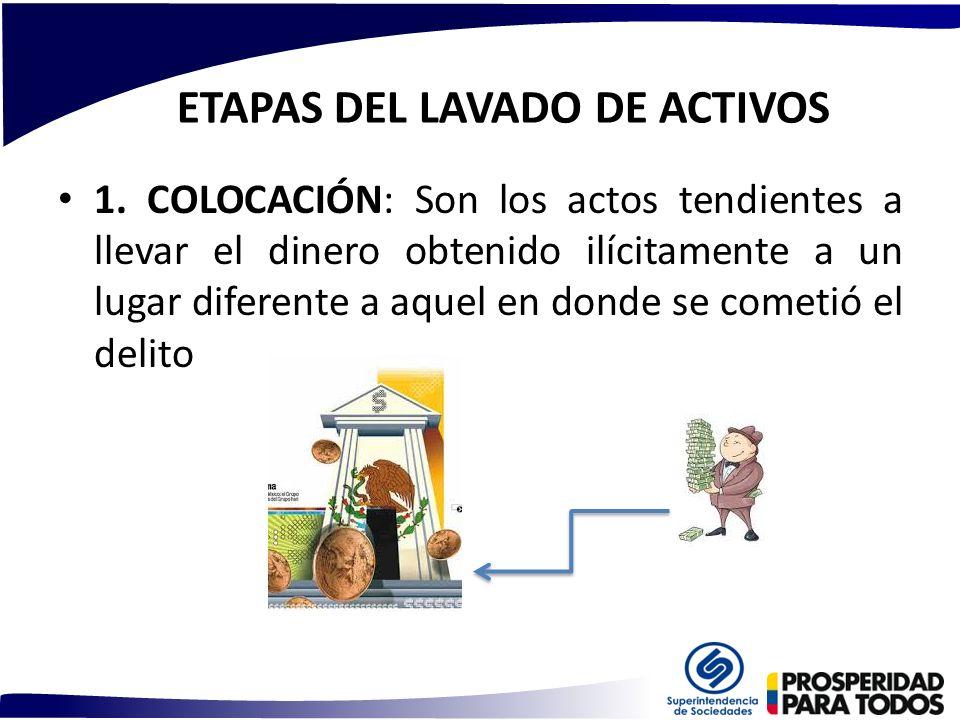 ETAPAS DEL LAVADO DE ACTIVOS