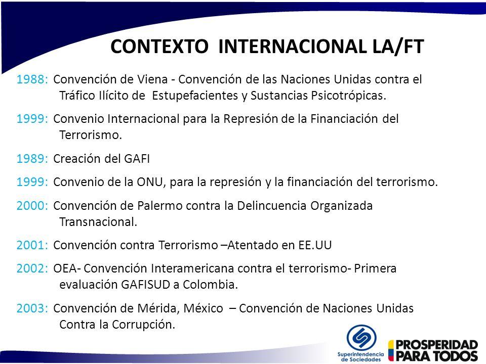 CONTEXTO INTERNACIONAL LA/FT