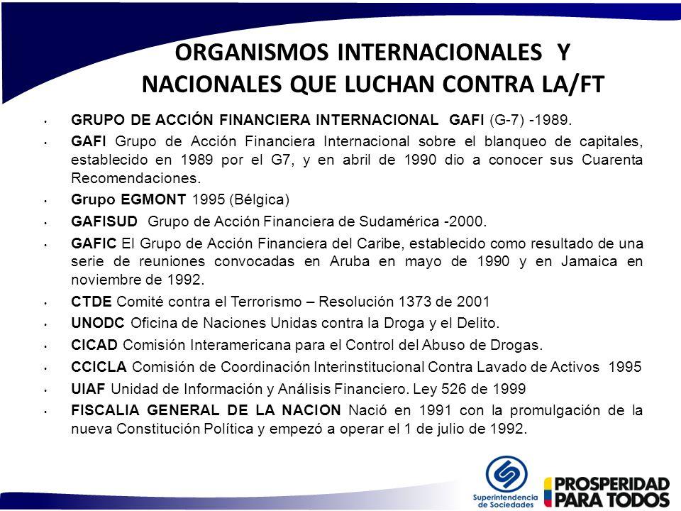 ORGANISMOS INTERNACIONALES Y NACIONALES QUE LUCHAN CONTRA LA/FT