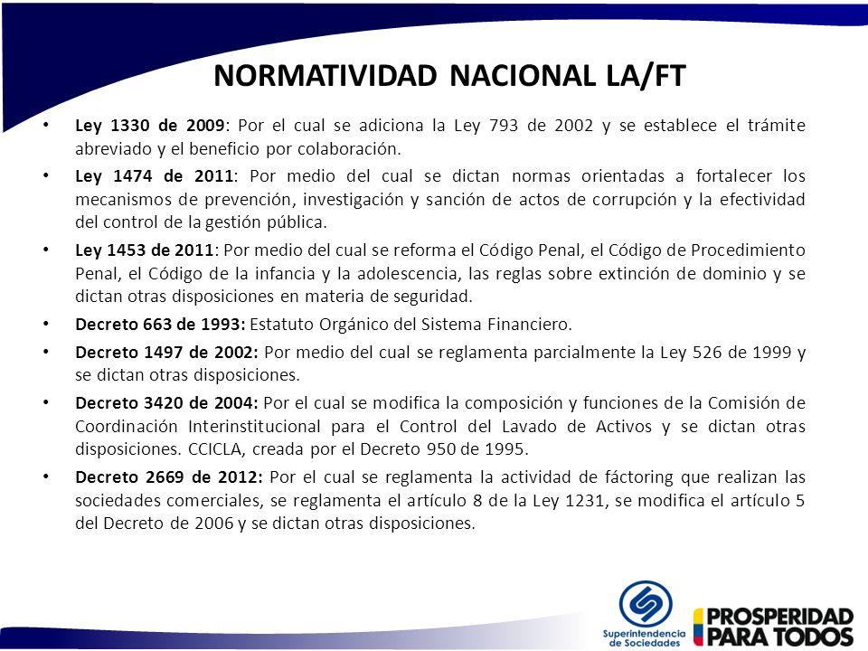 NORMATIVIDAD NACIONAL LA/FT