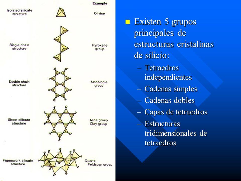Existen 5 grupos principales de estructuras cristalinas de silicio: