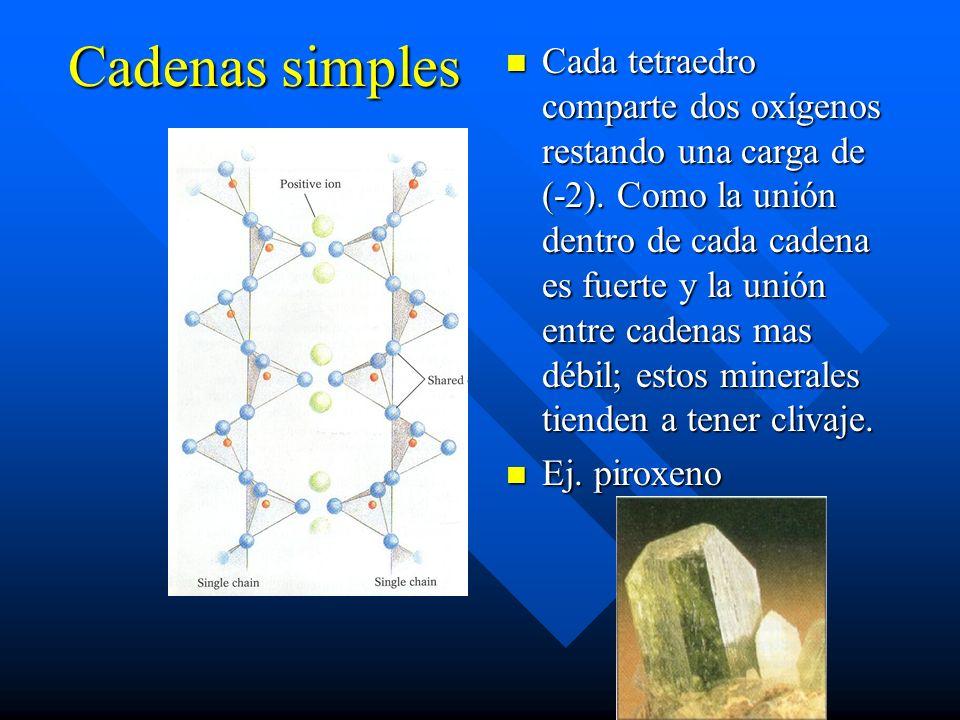 Cadenas simples