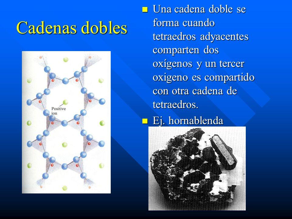 Una cadena doble se forma cuando tetraedros adyacentes comparten dos oxígenos y un tercer oxigeno es compartido con otra cadena de tetraedros.