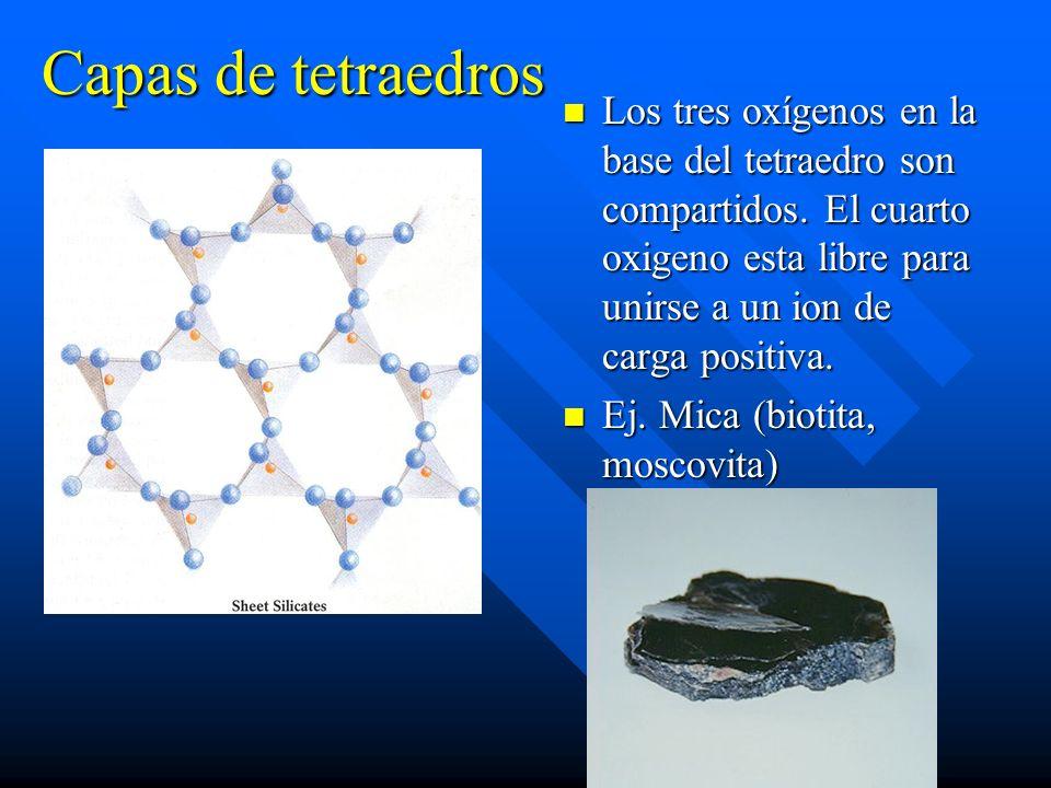 Capas de tetraedros Los tres oxígenos en la base del tetraedro son compartidos. El cuarto oxigeno esta libre para unirse a un ion de carga positiva.