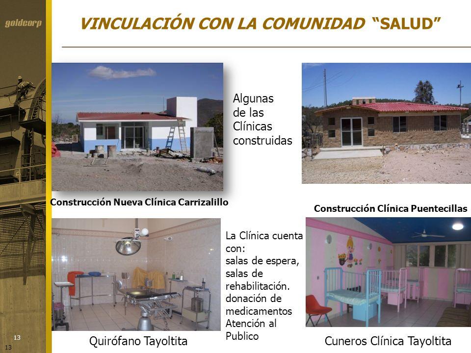VINCULACIÓN CON LA COMUNIDAD SALUD