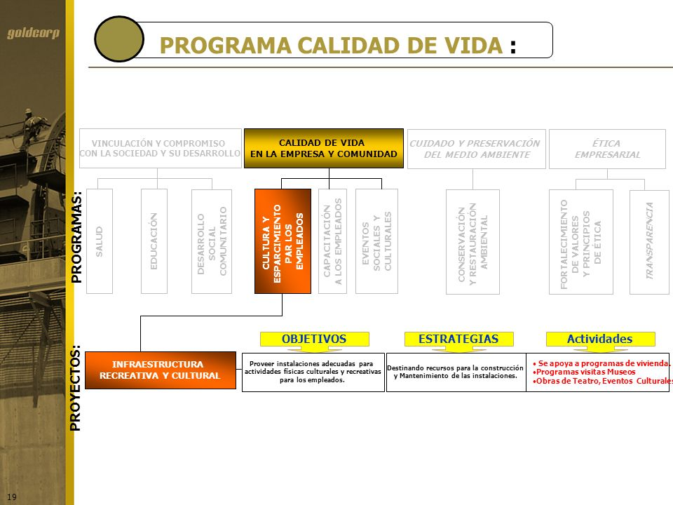 PROGRAMA CALIDAD DE VIDA :