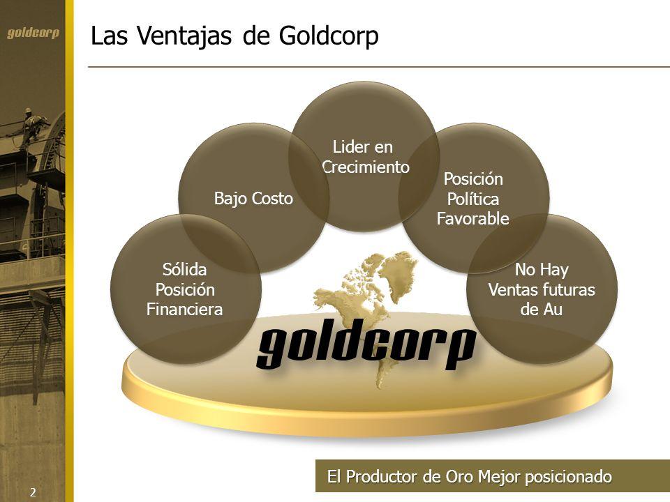 Las Ventajas de Goldcorp