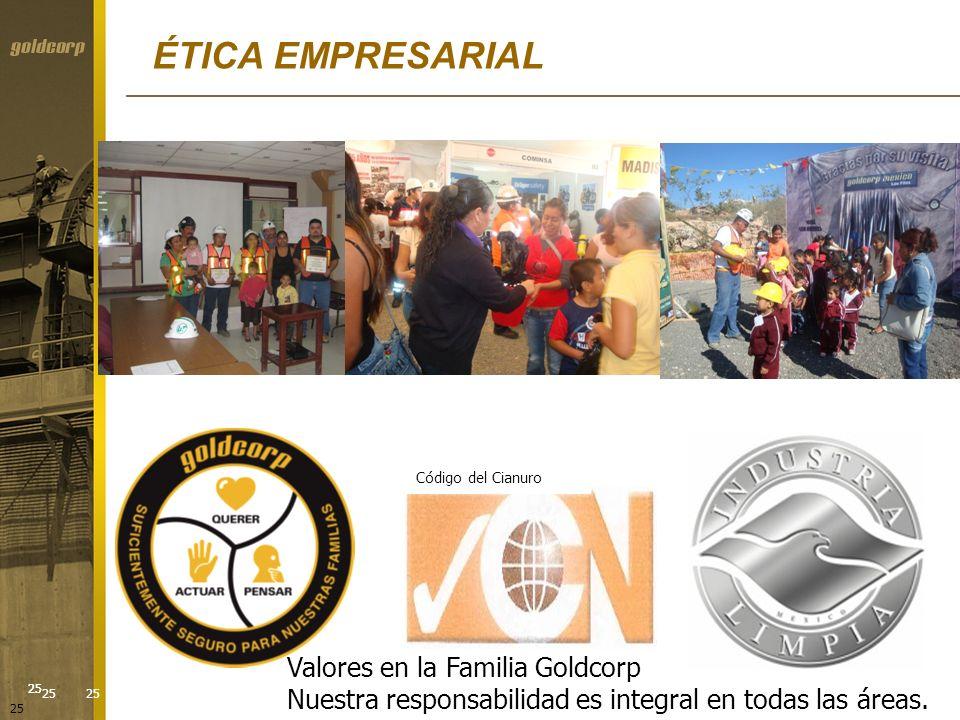 ÉTICA EMPRESARIAL Valores en la Familia Goldcorp